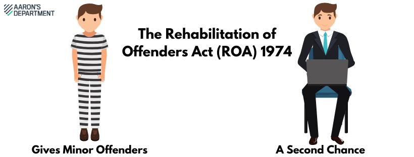 Rehabilitation of Offenders Act (ROA) 1974